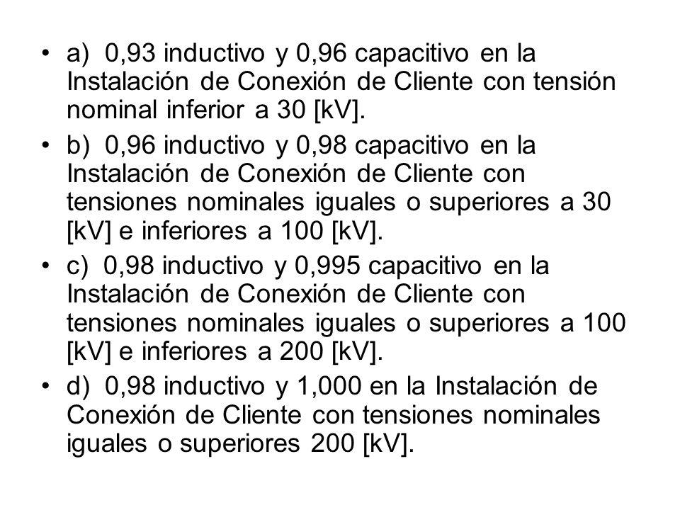 a) 0,93 inductivo y 0,96 capacitivo en la Instalación de Conexión de Cliente con tensión nominal inferior a 30 [kV].